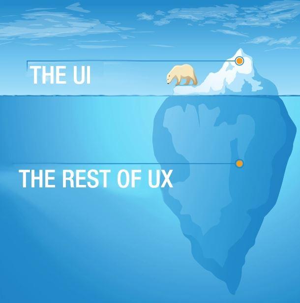 ux-design-ui-design