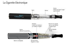 Comment fonctionne la cigarette électronique ?