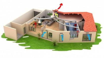 Comment faire pour bien ventiler sa maison?
